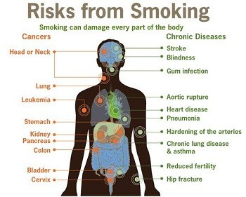 reasons-to-stop-smoking