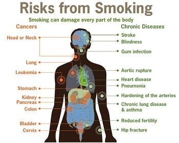 reasons-to-stop-smoking